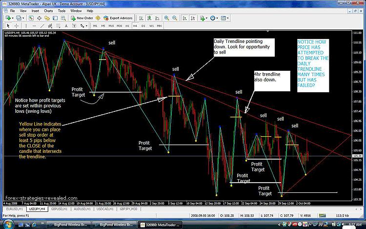 Trading system esempi